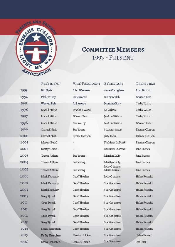 committeemembers2016